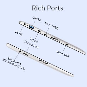 Various Extended Ports