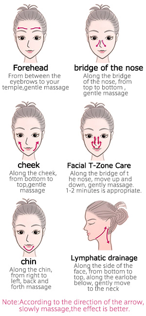 how to use face massager