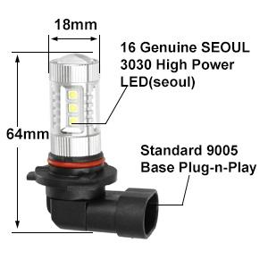 Amazon Com Partsam 9005 Daytime Running Lights White 3030