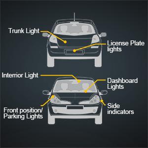 KUWAN Side Light Led License Plate Light Lamp