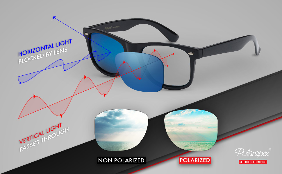 b9e6444e52 Amazon.com  Polarspex Polarized 80 s Retro Classic Trendy Stylish ...