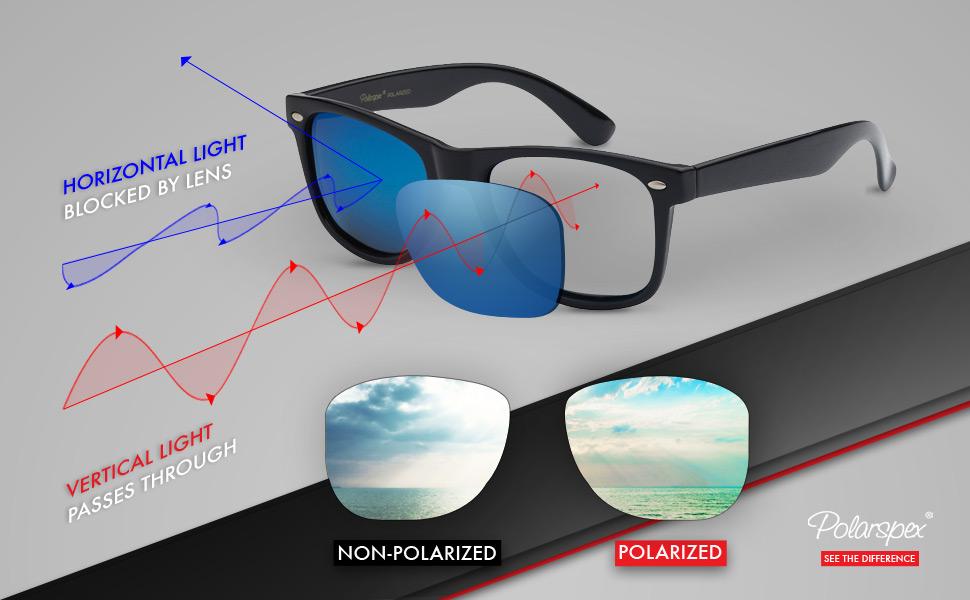 1a9e65ad99 Polarspex Polarized 80 s Retro Classic Trendy Stylish Sunglasses for Men  Women