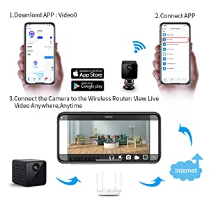 Mini Spy Camera WiFi Wireless HD 1080P Hidden Camera Nanny Cam with Night Vision Motion Detection
