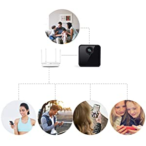 Mini Hidden Spy Camera WiFi Wireless HD 1080P Battery Home Security Nanny Cam with Night Vision