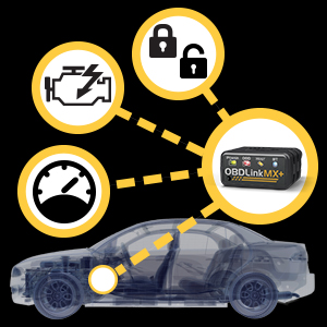 MX+ offers more features than any other wireless OBD adapter