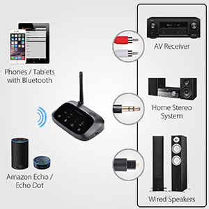 RPM Series Bluetooth Wireless Receiver