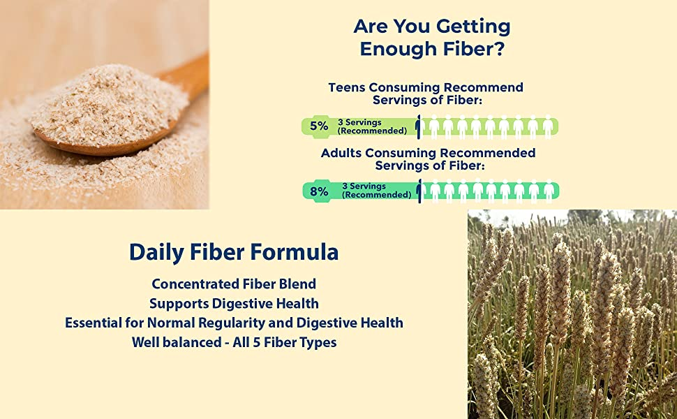Daily fiber formula healthy concentrated digestive essential regularity normal balanced