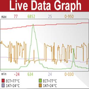 live data graph