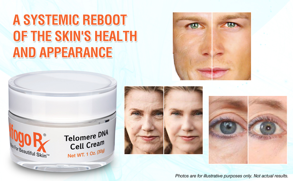 CORRECT THE SIGNS OF AGING BY PROMOTING SKIN AND DNA REPAIR