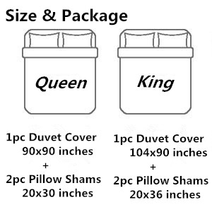 size and package
