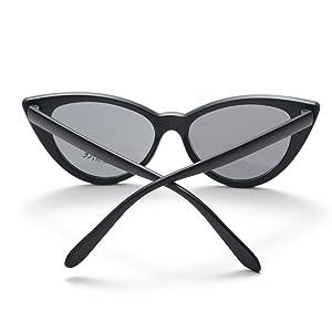 back of sunglasses