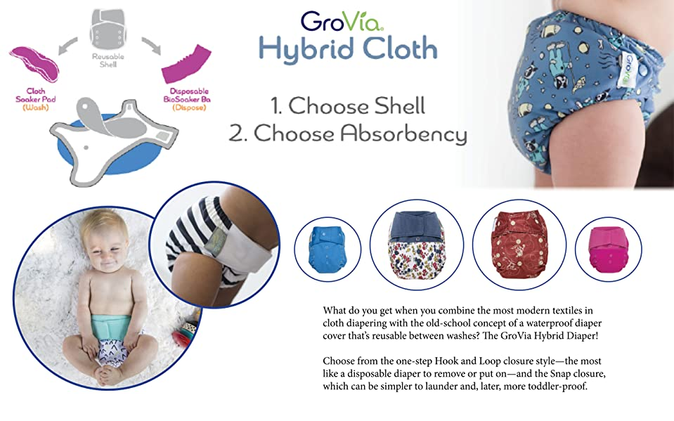 Pair GroVias stylish Shells with any combination of snap-in Soaker Pads, economical prefold cloth diapers, or our disposable BioSoakers to create a ...