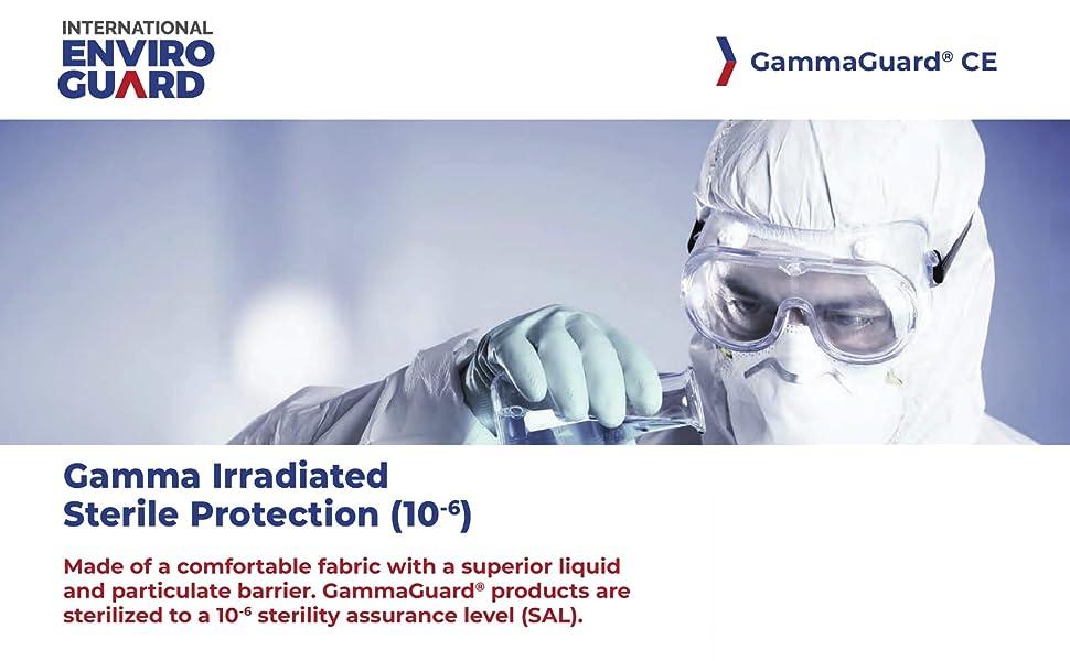gammaGuard CE