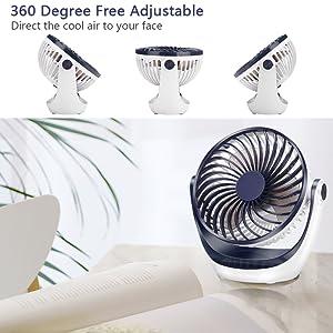 Head 350° rotatable