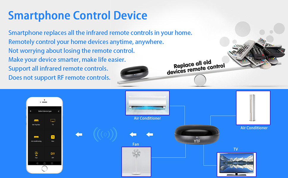Smartphone Control Device