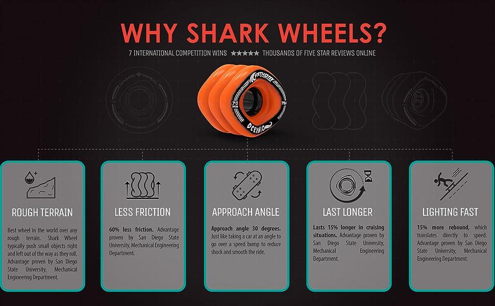 Shark Wheel California Rolls Skateboard Wheels 60mm, 78a - Green