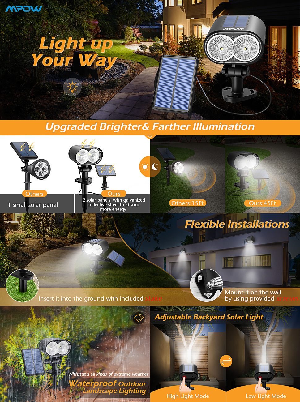 the solar led spotlight comes with four parts the big solar panel lampshade with solar panel and 2 ground stakes the big solar panel can be adjustable