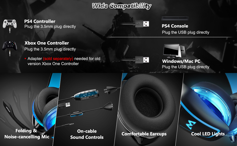 Amazon.com: Mpow Truly 7.1 Surround Sound Headset, Dual 60mm ...
