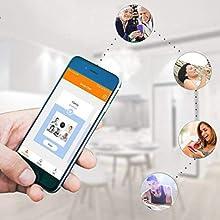 group chat,wechat, wexin, group notify, Group Sharing, dophigo door, dophigo, smart doorbell, ring,