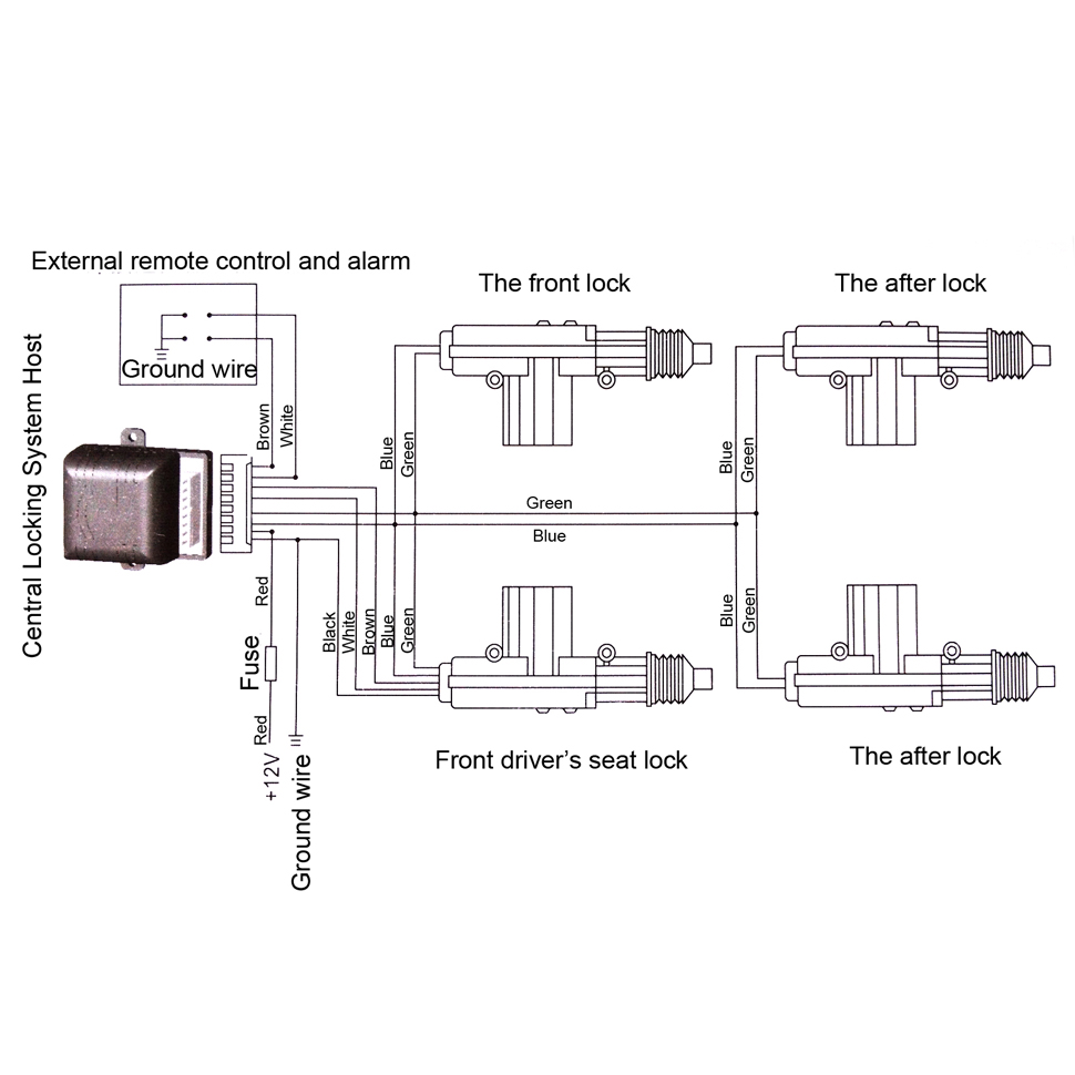 o5Q1aQjgQXWA._UX970_TTW__ amazon com esynic universal central power door lock kit car 5 wire central locking actuator wiring diagram at mifinder.co