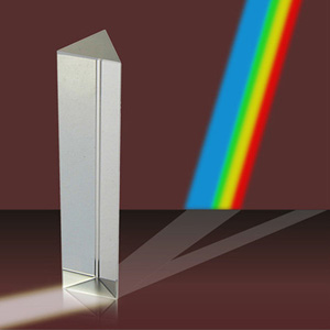 optics science kits, prisms for rainbows, prisms for kids science, spectrum light prism, fractal