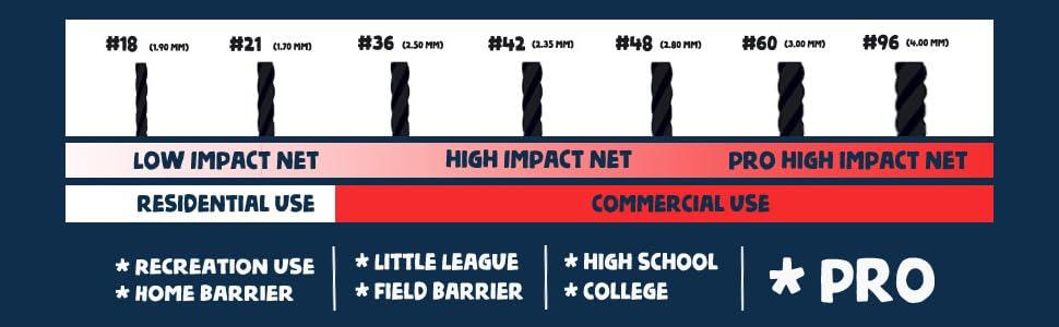 JFN Baseball Net Size Chart