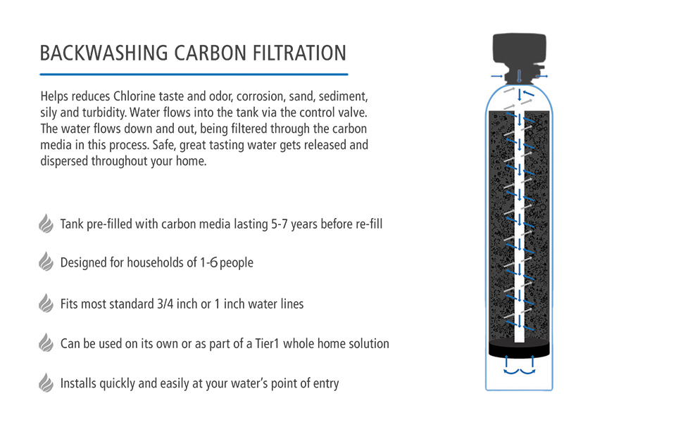 whole house home solution water softener large household backwashing carbon filtration