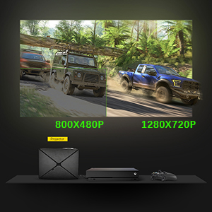 HD Resolution