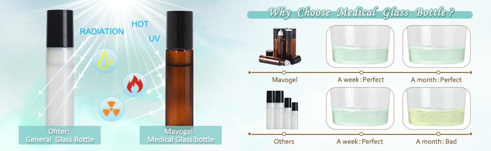 Why Choose Medical Glass Bottle?