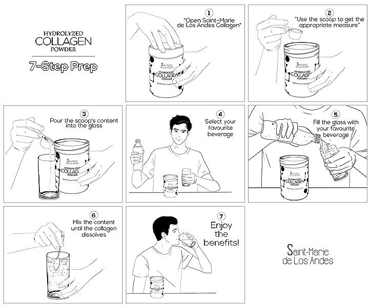 7-Step Prep