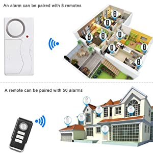 HENDUN Wireless Remote Door Alarm, Windows Open Alarms,Magnetic Security Sensor, Pool Door Alarm for Kids Safety, Entry Chime,Apartment Alarm (2 Pack)