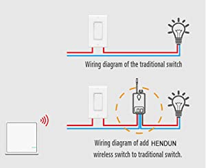 wireless light switch and receiver kit for lamps ceiling fans Wiring Diagram for Defrost Timer compatible with traditional switch