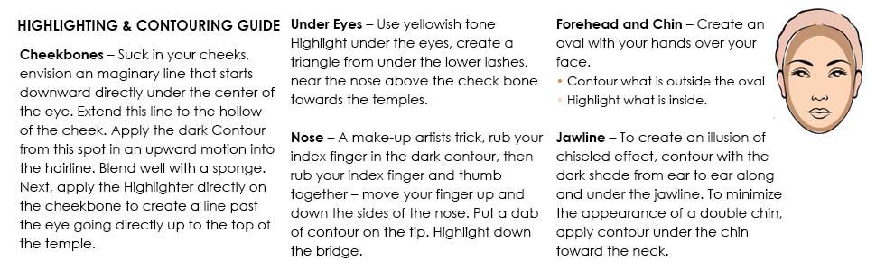 Highlighting & Contouring Guide