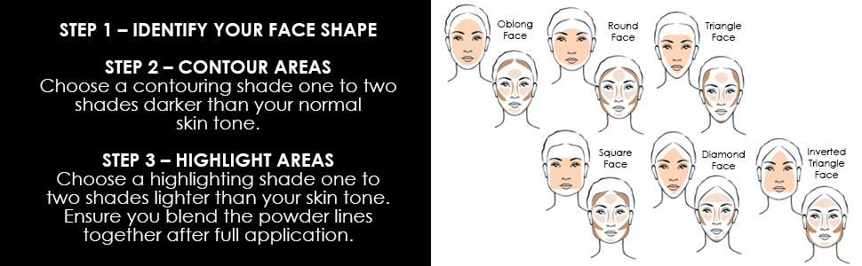 Step 1: Identify Your Face, Step 2: Contour Areas, Step 3: Highlight Areas
