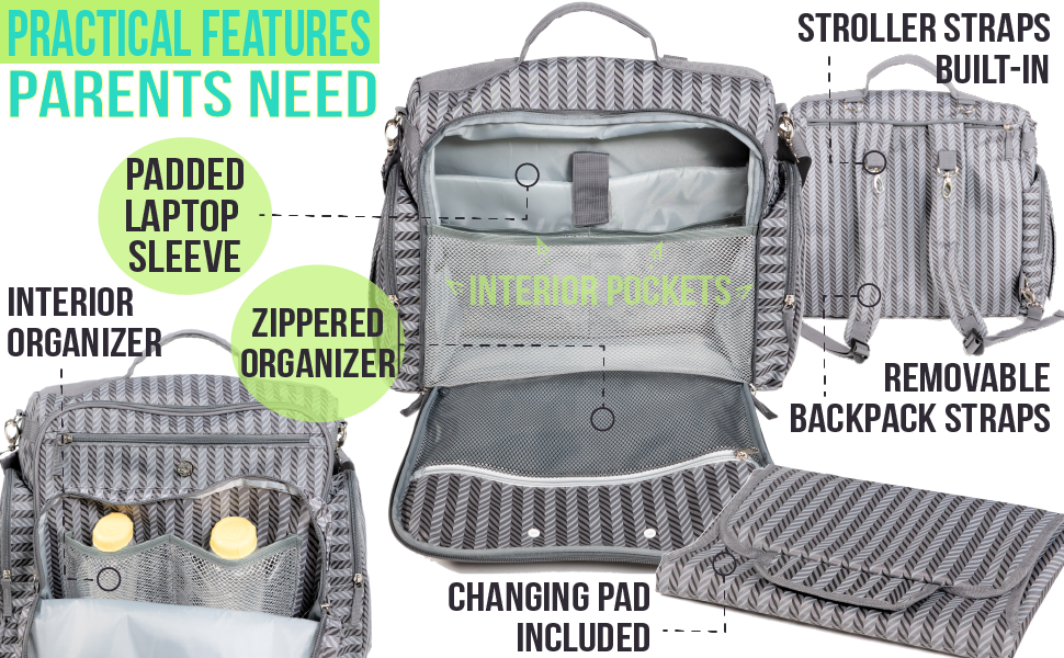 e962a2ab78e1 Zohzo Aldridge Diaper Backpack - Diaper Bag with Changing Pad, Insulated  Pockets, Wipes Pocket,...