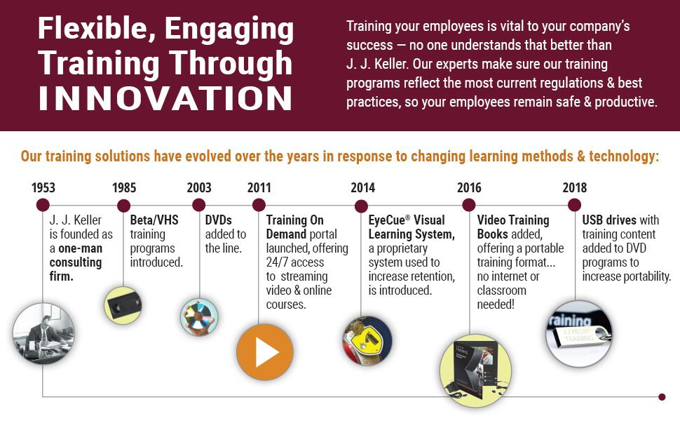 Flexible, Engaging Training Through Innovation