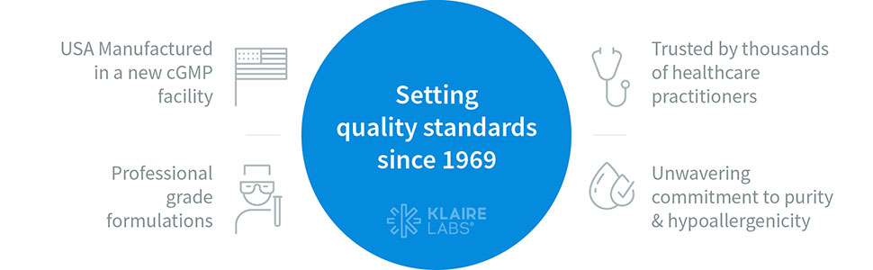 Quality Standards since 1969