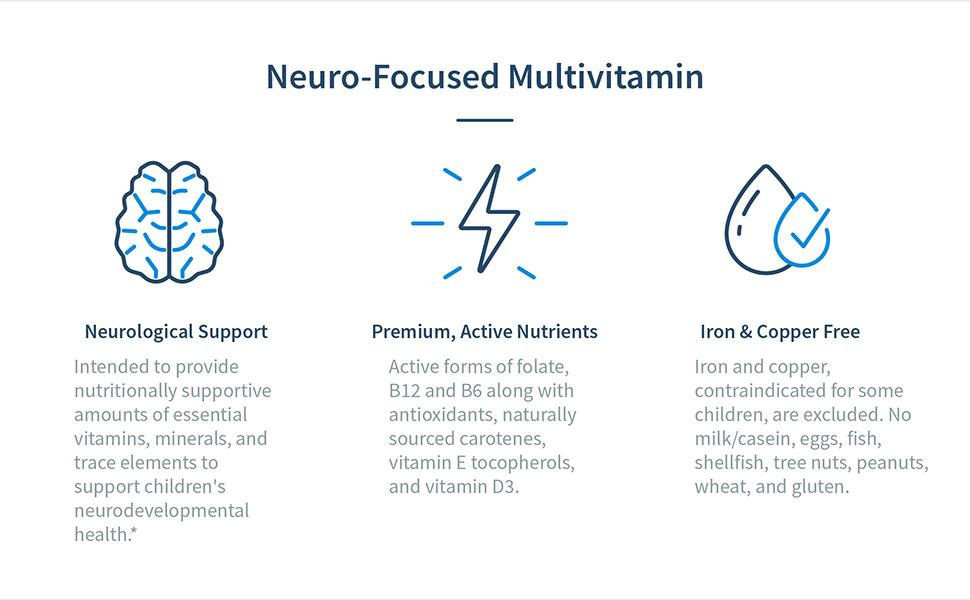 Neuro-Focused Multivitamin