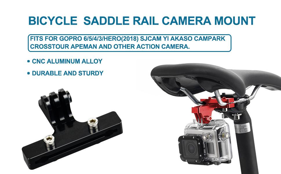 rail mount