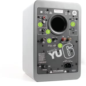 YU6 back panel with numbers to indicate inputs