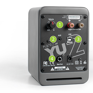 Kanto YU2 matte grey powered desktop speakers rear panel with green numbers to indicate inputs