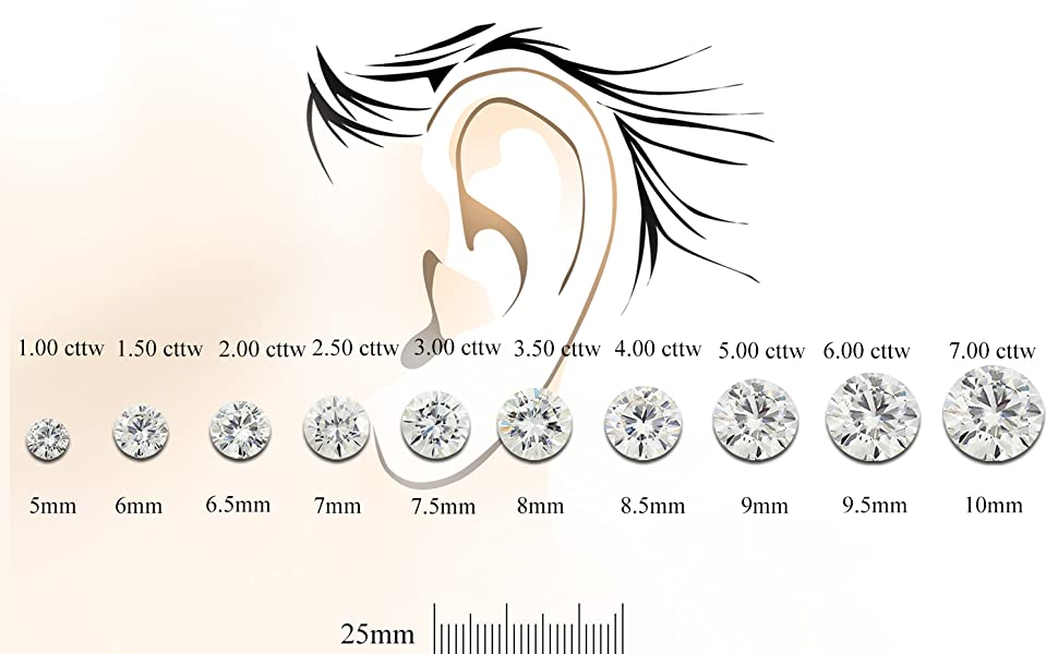 Moissanite Sizing Guide
