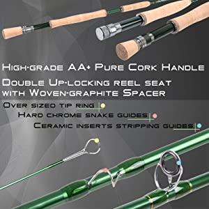fly rod guide