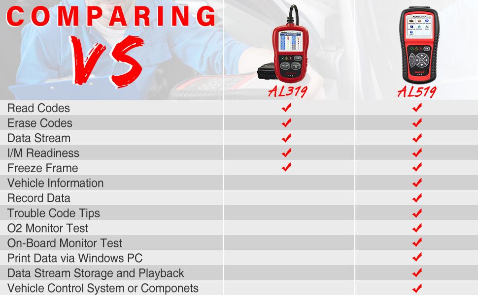 Autel AutoLink AL519 OBD2 Scanner Code Reader Diagnostic Tool Comparing to AL319