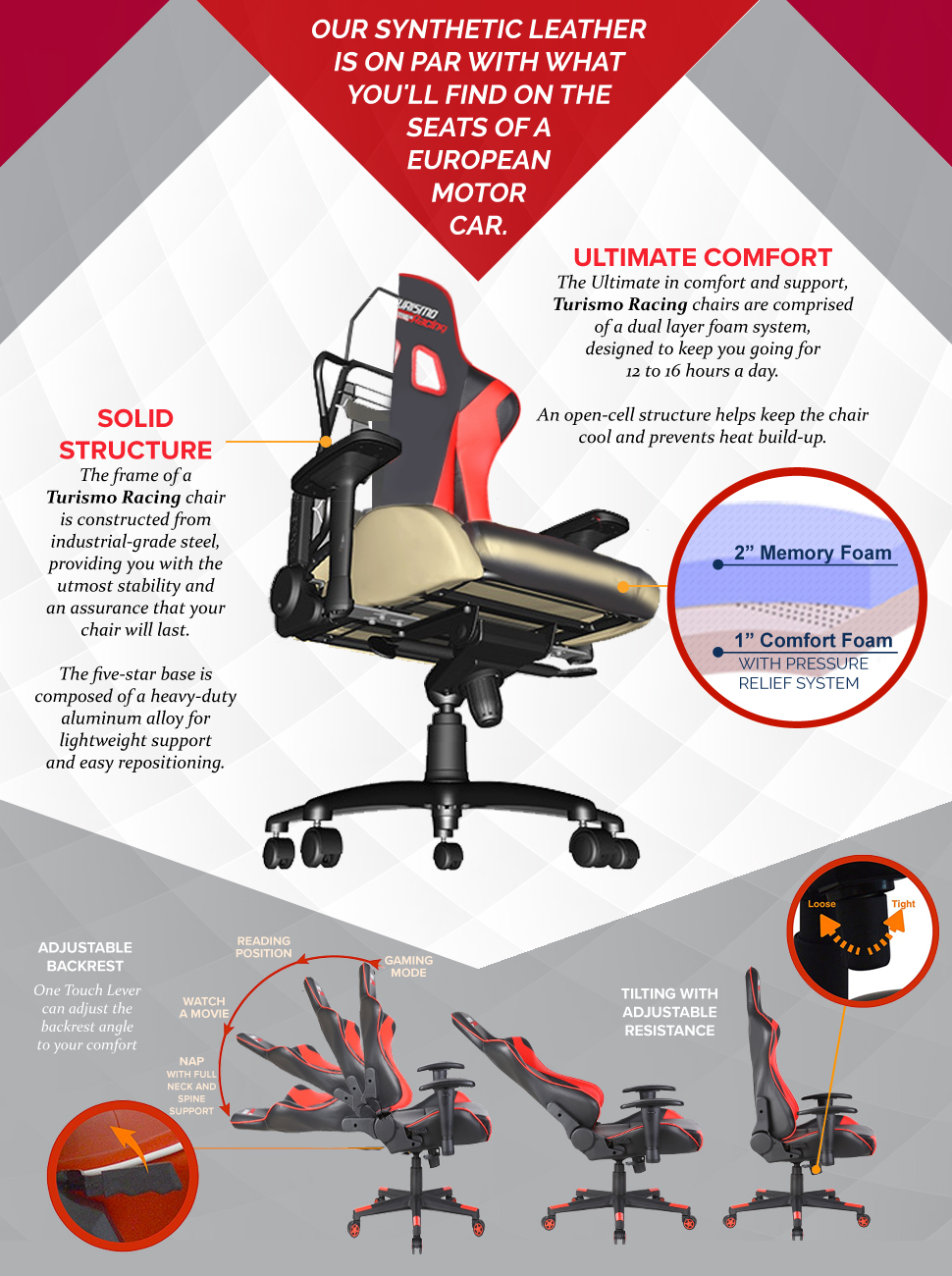 Amazoncom Turismo Racing Cagliari Series Gaming Chair Black And Dxracer Oh Rv131 No Orange Product Description