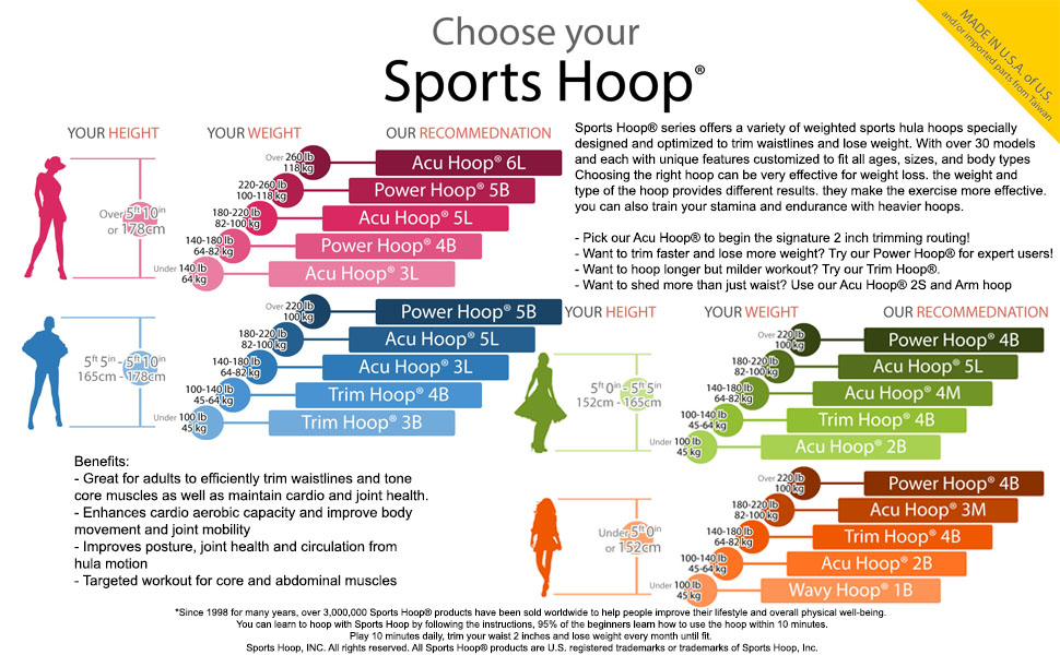Sports Hoop Choose Hoop, Acu Hoop, Power Hoop, Trim Hoop, lose weight, weight loss
