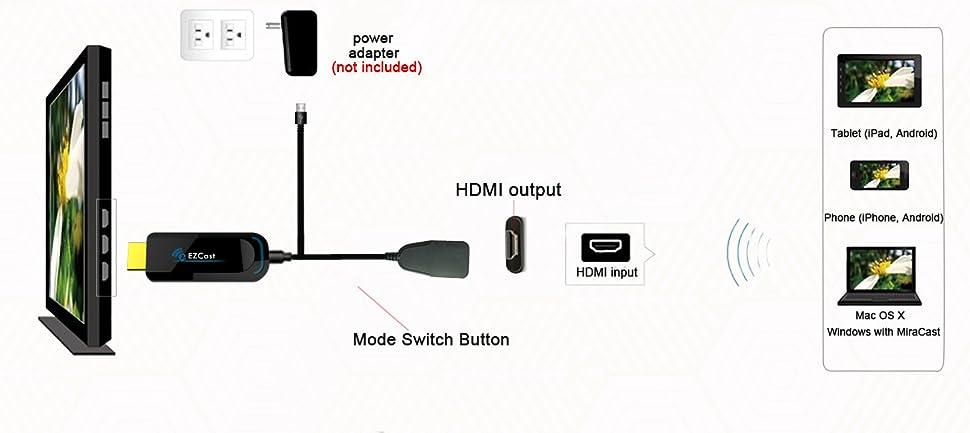 amazon com  ezcast dongle 1080p hdmi wireless wifi display dongle  ezcast 2 4g  5g dual band