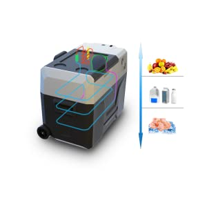 ACOPOWER Cooling Power