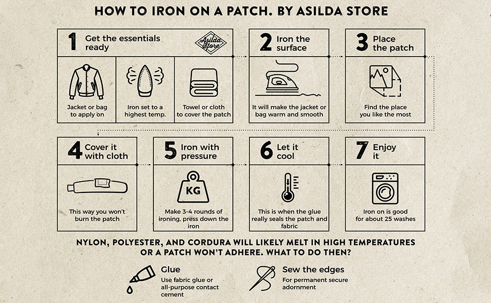 Asilda Store How to iron on patches infographic