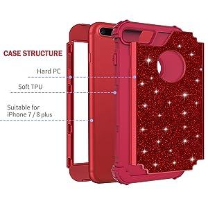 IPHONE 8 PLUS 3 IN 1 CASE